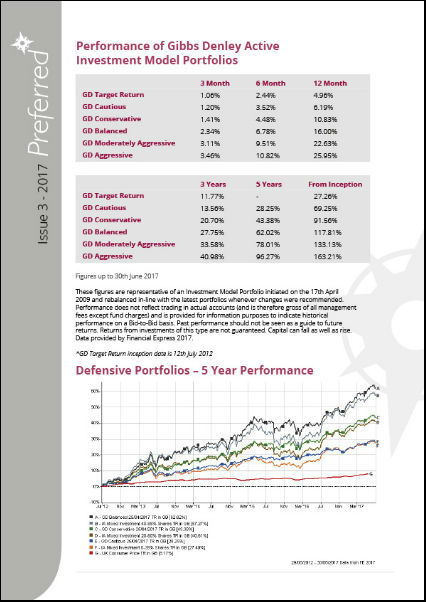 Gibbs Denley Investment Model Portfolio Performance July 2017